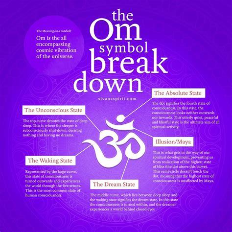 The Om Symbol Breakdownrana Waxman Private Yoga Lessons Meaning Of Om Tattoos