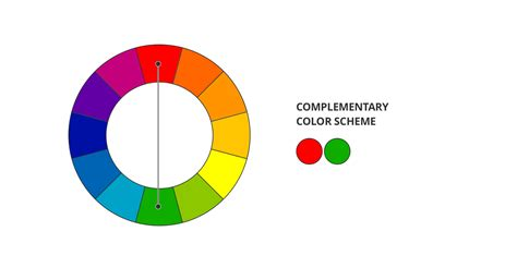 contemporary colors why color theory matters for and how to use it