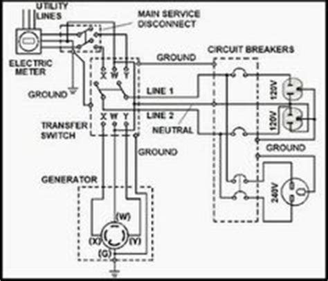 kohler transfer switch wiring diagram get free image