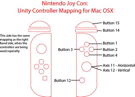 unity r layout nintendo switch joycon controller mapped for unity unity3d