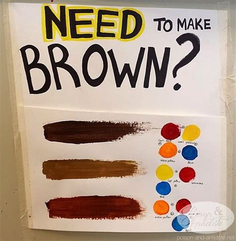 what colors makes image result for how to make brown paint food hints