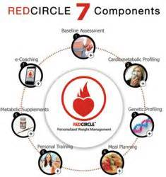 weight management houston houston s redcircle launches the personalized weight