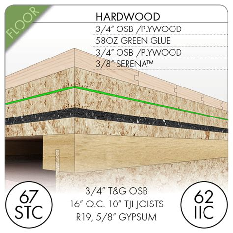 1 Hr Ceiling Plywood Floors - soundproof a floor premium soundproofing floor products