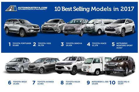 used car for sale in philippines cars image 2018