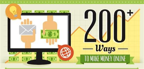 How To Make Money Online Entrepreneur - 200 great ways to make money online asian entrepreneur