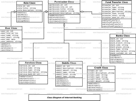 class diagram free class diagram bank images how to guide and refrence