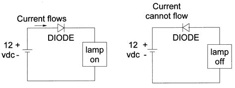 diode voltage definition diode current definition 28 images diode definition lecture 4 wave rectifier ppt diy