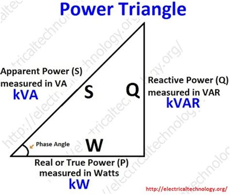 true power for an inductor is measured in what is the relation between the active power and reactive power how can we change the reactive
