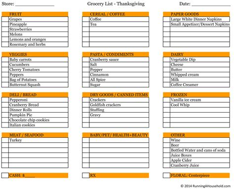 thanksgiving grocery list template planning thanksgiving dinner running a household