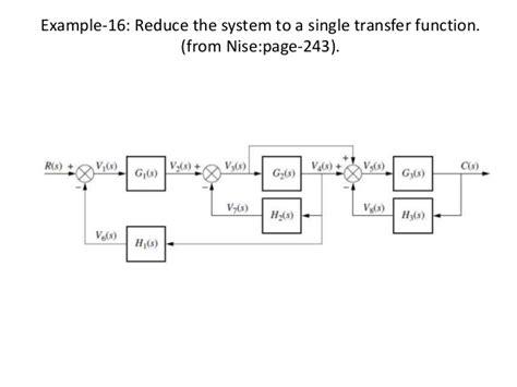simplifying block diagrams exles block diagram exles