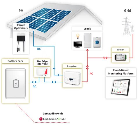 grid pv system wiring diagram pv inverter diagram