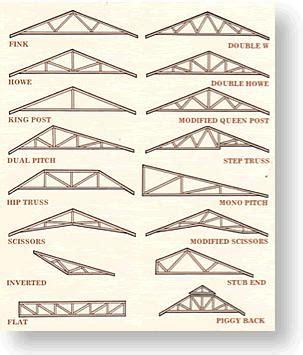 design roof online shed roof truss design design blueprints online for free