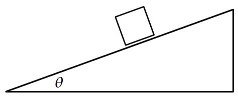 Incline Physics by Inclined Plane Zona Land Education