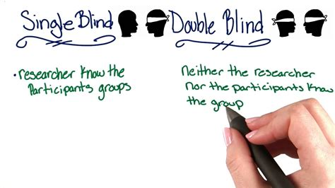 Blind Studies blind studies intro to psychology