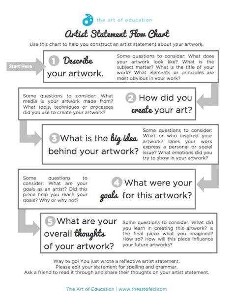 artist statement flowchart artlady