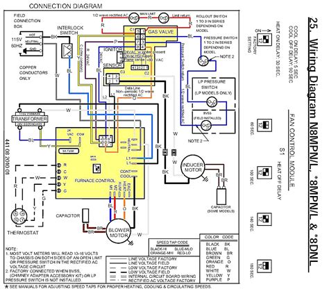 furnace pressure switch wiring diagram wiring diagram