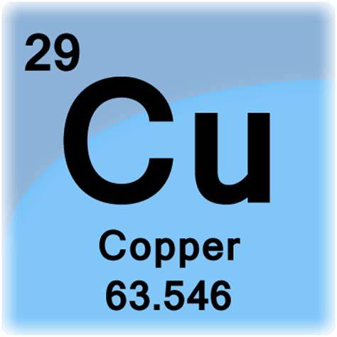 Cu On Periodic Table by Copper Element Cell Science Notes And Projects