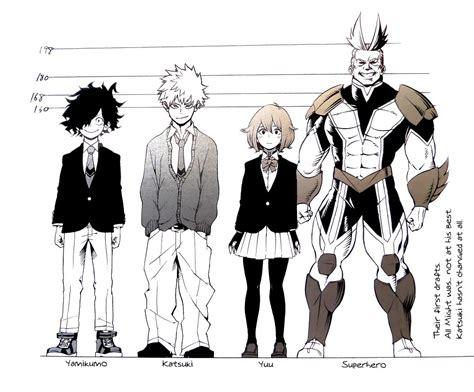 Boku No Academia Kostum Uraraka High School boku no academia misc hi who is yamikumo sorry if this is a stupid