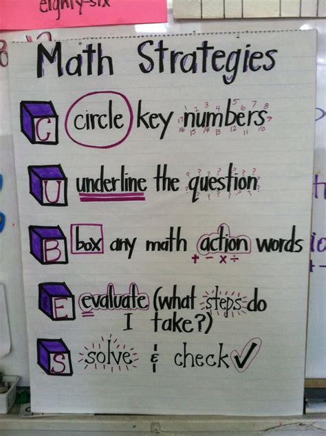 pattern strategy math 17 best images about math anchor charts problem solving