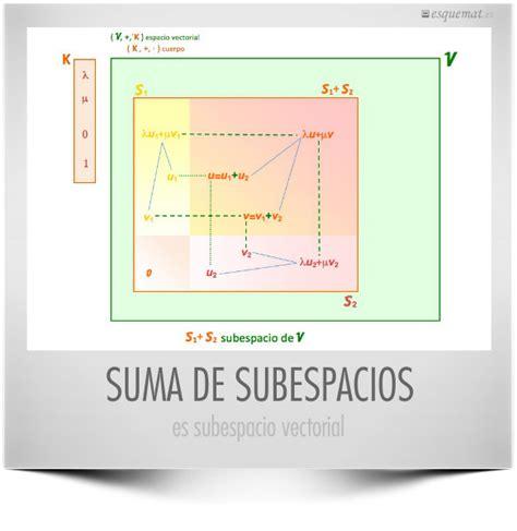 imagenes vectoriales definicion espacio vectorial esquemat
