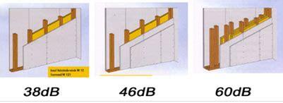 isolamento acustico pareti interne isolamento acustico pareti divisorie esistenti terminali