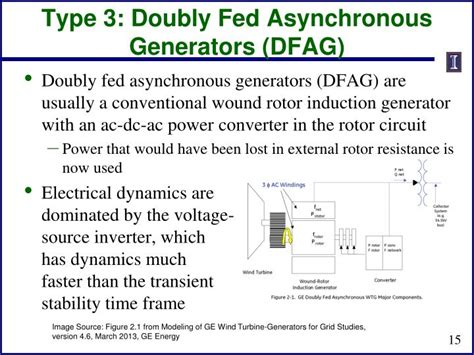 induction generator and its types ppt ece 576 power system dynamics and stability powerpoint presentation id 2745957