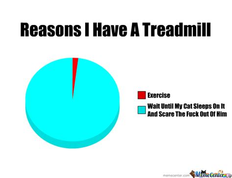Treadmill Meme - treadmill meme 28 images when i m wrong but don t