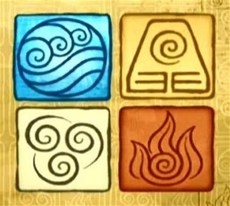 water earth air fire spirit path to enlightenment