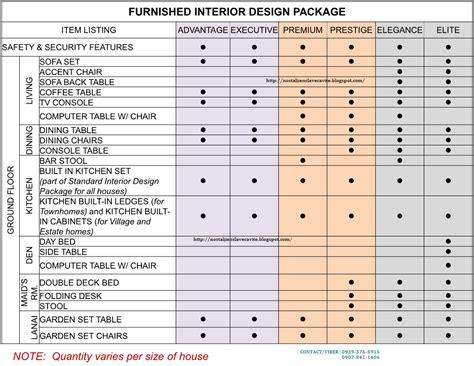 interior design packages nostalji enclave interior design package