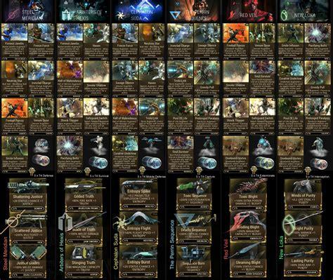 damage warframe wiki fandom powered by wikia faction armor