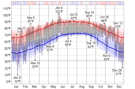 weather pattern history 2015 16 winter pattern discussion page 46 southeastern