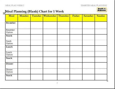 blank meal plan chart meal planning charts using this template for week s menu