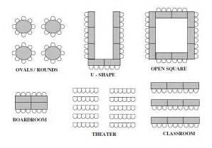 meeting room set up diagrams similiar meeting room setup examples keywords