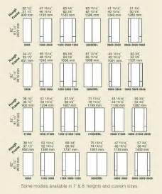 Standard Door Sizes Interior by Standard Door Dimensions Home Design