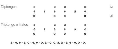 si鑒e d orl饌ns ap 233 ndice de ortograf 237 a