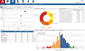 cloud based portfolio analysis with statpro revolution