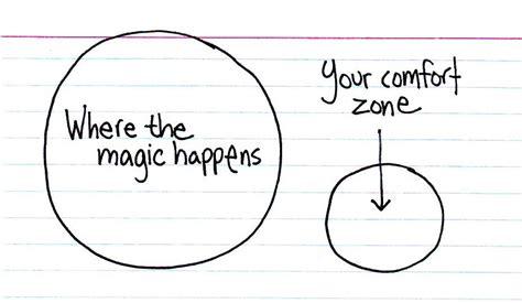 comfort zone diagram comfort zone venn diagram book recommendations and