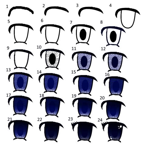 how to draw anime eyes by hungergames1226 on deviantart