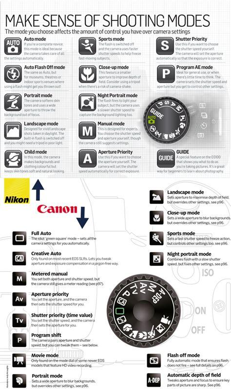 camera settings for indoor photography digital ms schultz s art studio focus media art understanding