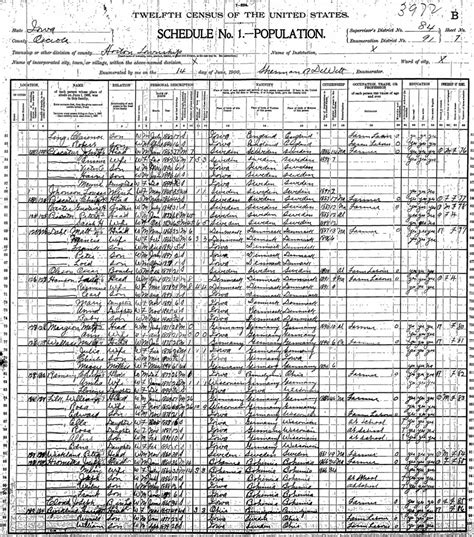 Kissimmee Records Osceola County Census Records