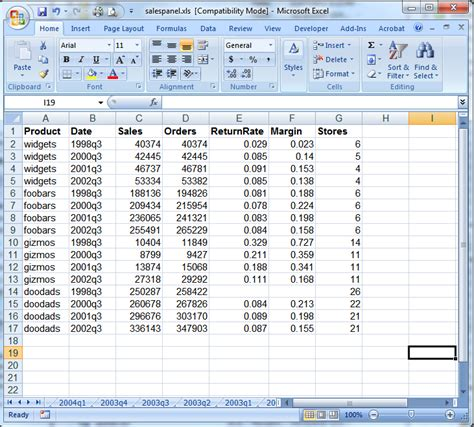 cross sectional data stata how to sort data by quarter in excel how to represent