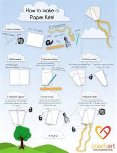 How To Make A Kite Out Of Paper - how to make a paper kite illustrated simple kites