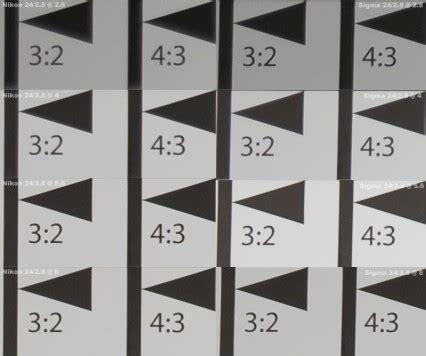 sigma af 24mm f/2.8 super wide ii vs. nikon af 24mm f/2.8d