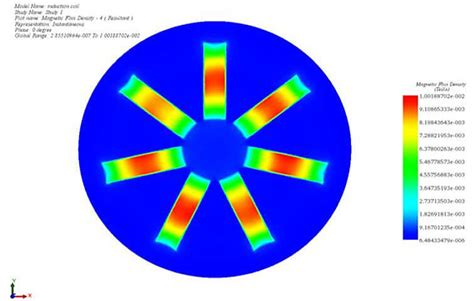induction heating coil design software engineers empower chefs with solidworks induction heating analysis