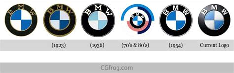 Bmw Logo History by The Evolution Of Top Company Logos Cgfrog