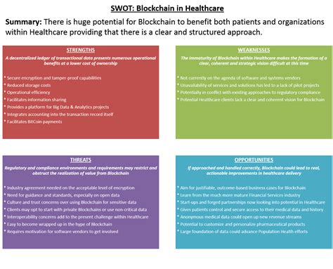 blockchain in healthcare swot analysis dxc blogs