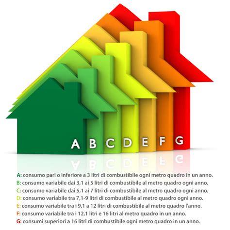 calcolo classe energetica appartamento classi energetiche edifici certificazione energetica