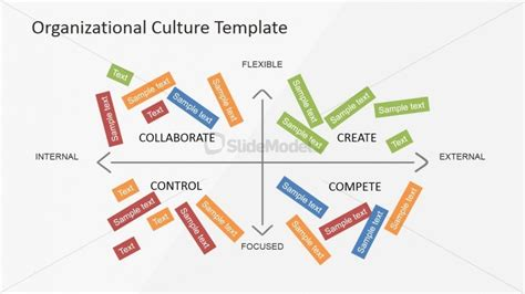 Organizational Cultures Quadrants Word Tags Template Slidemodel Company Culture Template