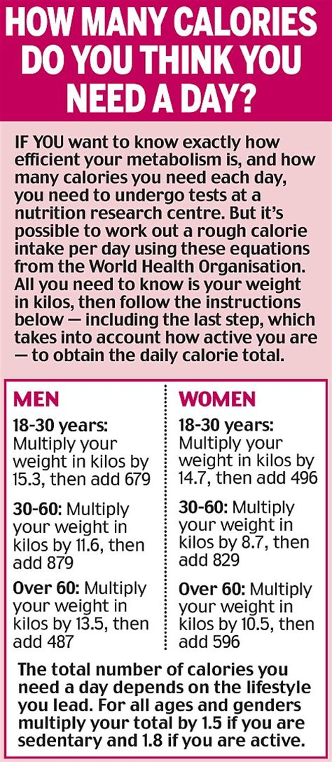 Just How Manys Many by Eat 1000 Calories A Day Weight Loss Chickstoday