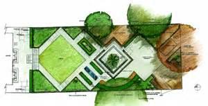 garden design and project management garden design by
